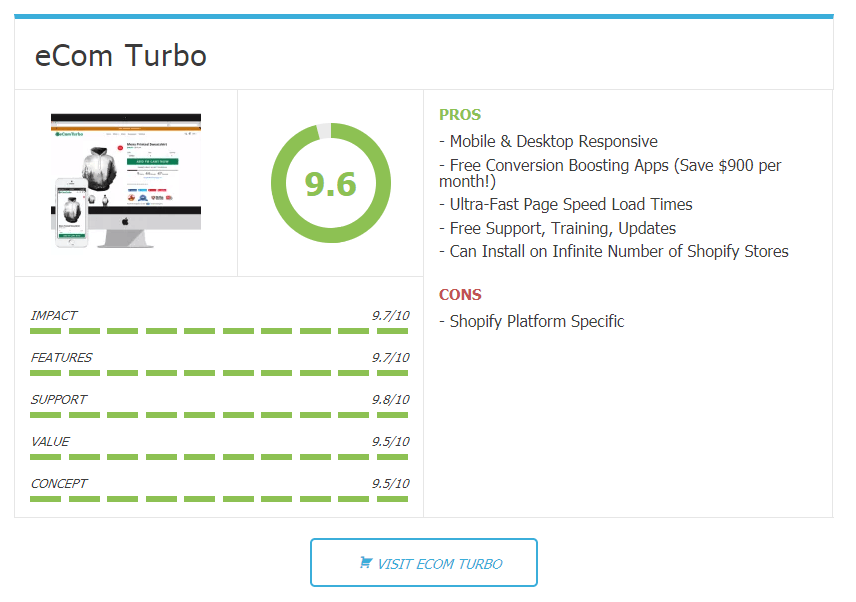 eCom Turbo Conclusion and Review