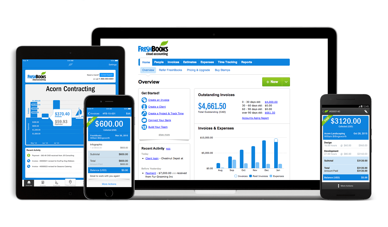 Best Accounting Software For Medium Sized Business